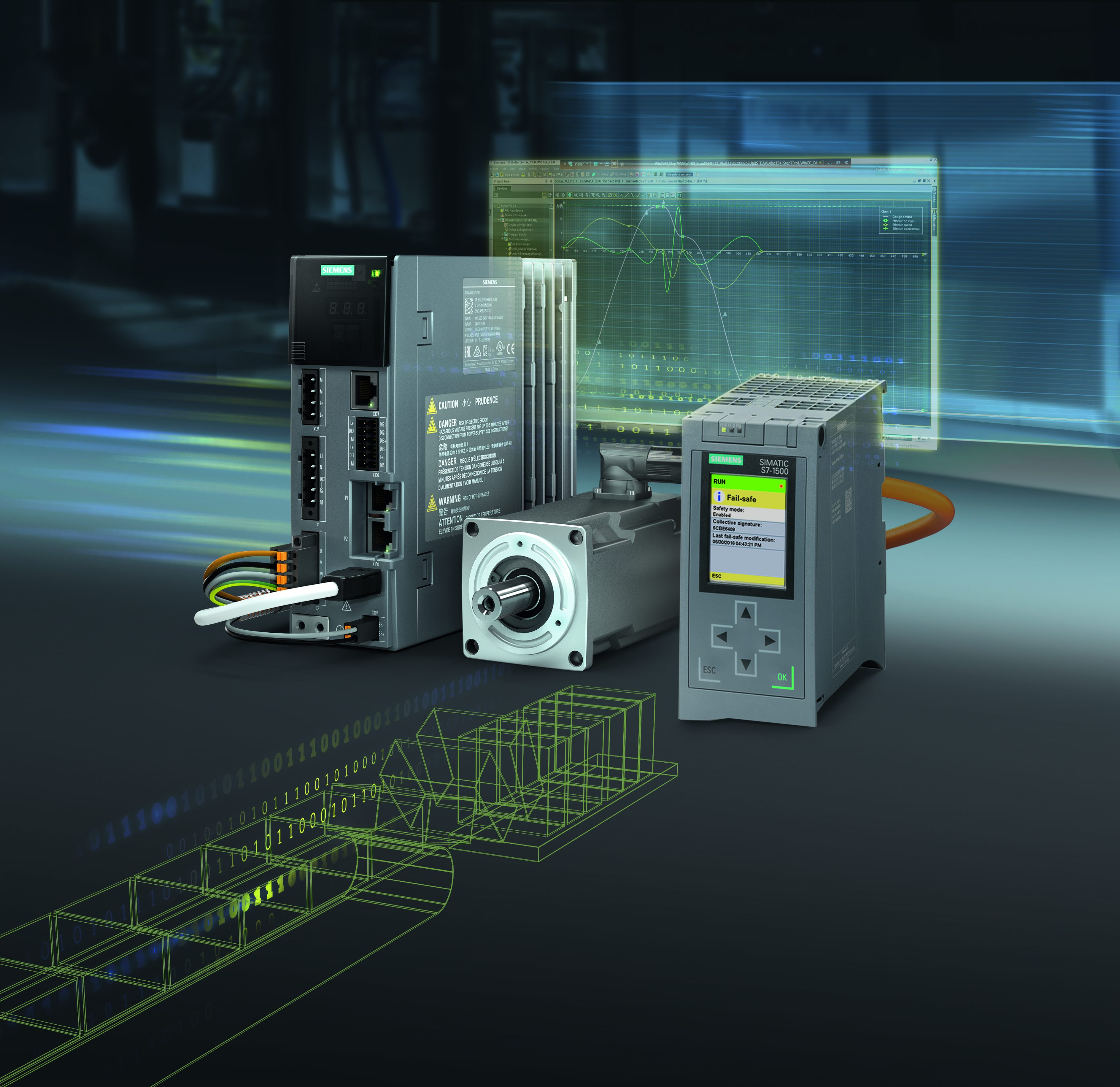 Image Drives in Motion & Safety Integrated