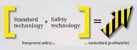 Image Safety related products