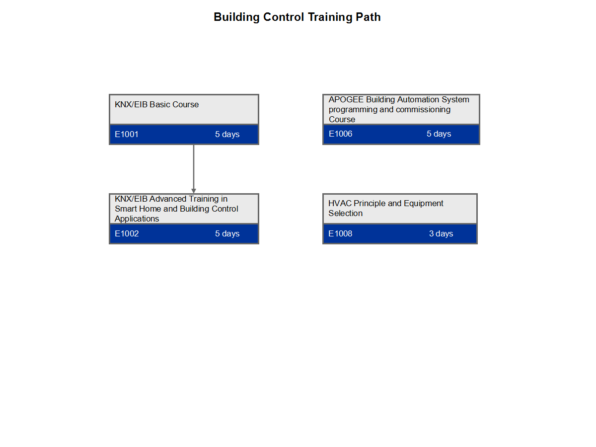 Image Training Path